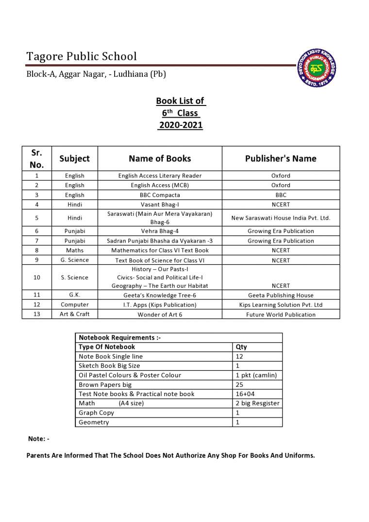 Book List of  6th  Class   2020-2021