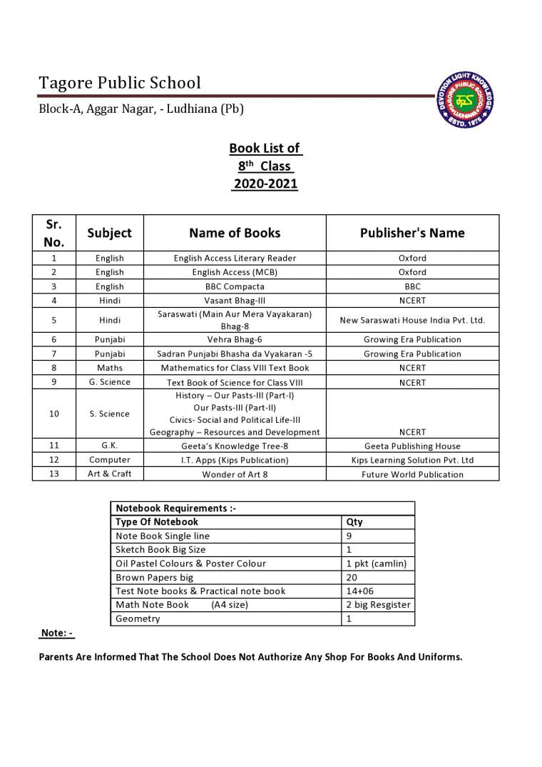 Book List of 8th  Class 2020-2021
