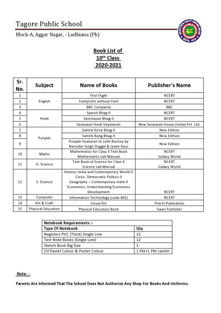 Book List of 10th Class 2020-2021