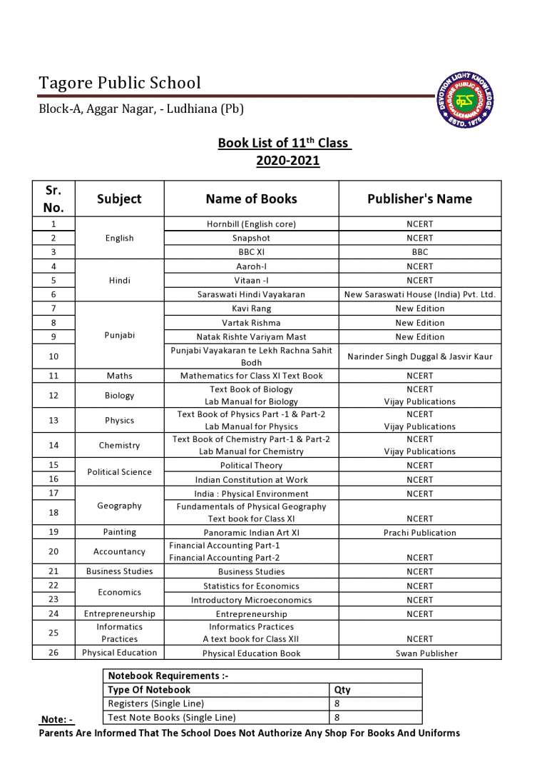 Book List of 11th Class 2020-2021