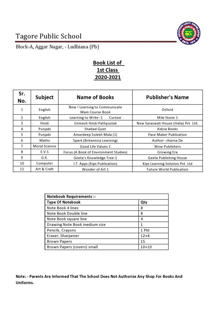 Book List of  1st Class 2020-2021