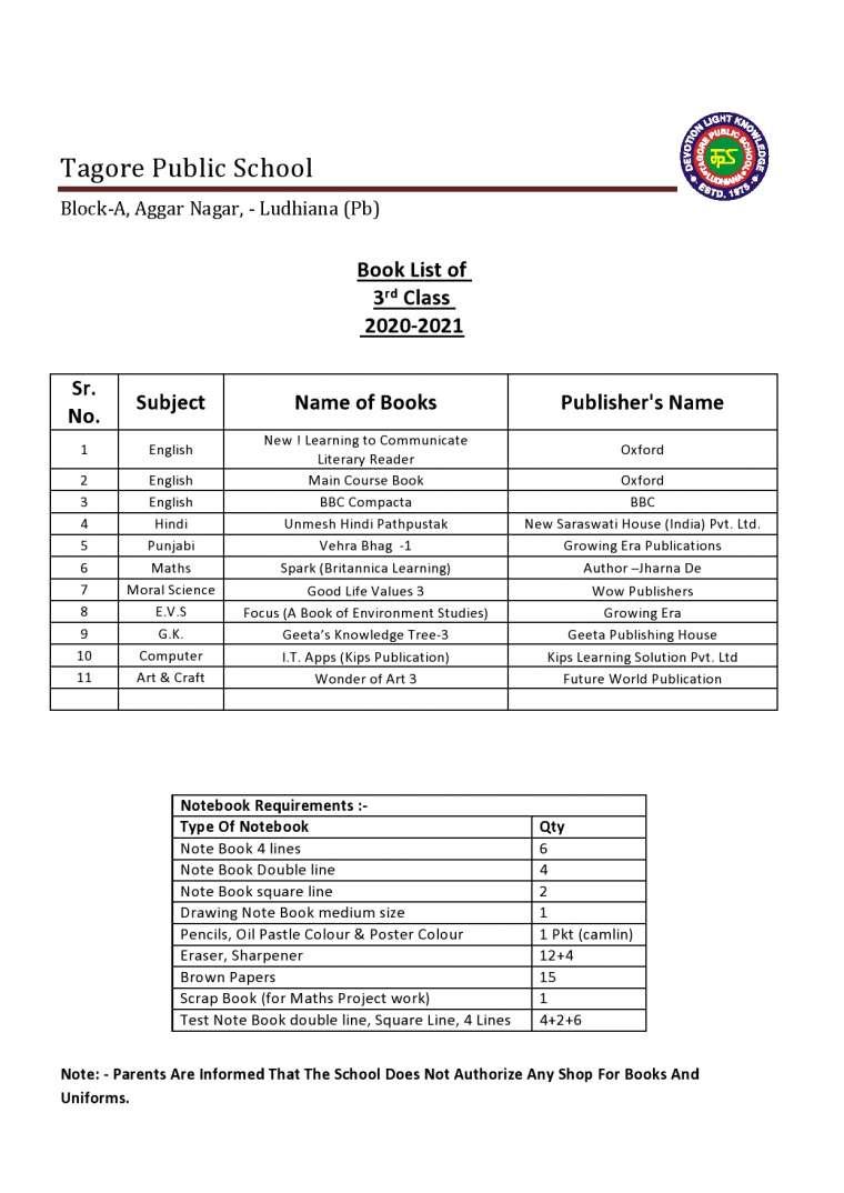 Book List of  3rd Class   2020-2021